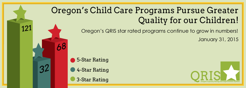 QRIS Rated Programs